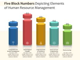 Five Block Numbers Depicting Elements Of Human Resource Management