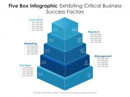 Five Box Infographic Exhibiting Critical Business Success Factors