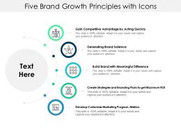Five Brand Growth Principles With Icons