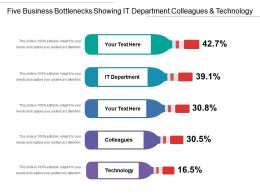 Five Business Bottlenecks Showing It Department Colleagues And Technology