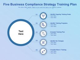 Five Business Compliance Strategy Training Plan