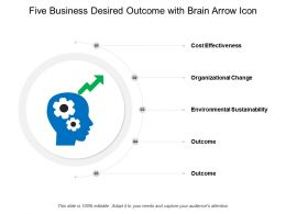Five Business Desired Outcome With Brain Arrow Icon