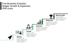 Five Business Evolution Stages Growth And Expansion With Icons