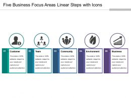 Five Business Focus Areas Linear Steps With Icons