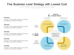 Five Business Level Strategy With Lowest Cost