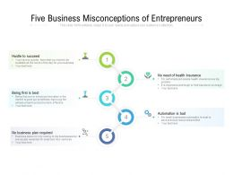 Five Business Misconceptions Of Entrepreneurs