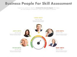 Five Business Peoples For Skill Assessment Powerpoint Slides
