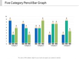 Five Category Pencil Bar Graph