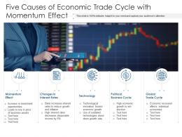 Five Causes Of Economic Trade Cycle With Momentum Effect