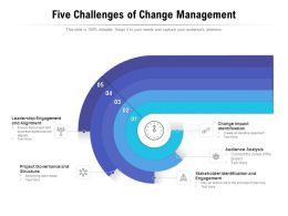 Five Challenges Of Change Management