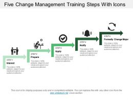 Five Change Management Training Steps With Icons