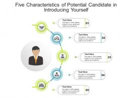 Five Characteristics Of Potential Candidate In Introducing Yourself Infographic Template