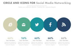 Five Circles And Icons For Social Media Networking Powerpoint Slides