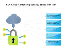 Five Cloud Computing Security Issues With Icon