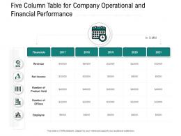 Five Column Table For Company Operational And Financial Performance