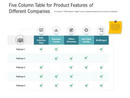 Five Column Table For Product Features Of Different Companies