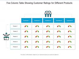 Five Column Table Showing Customer Ratings For Different Products
