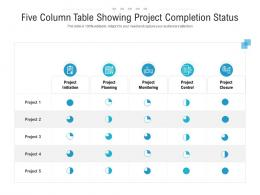 Five Column Table Showing Project Completion Status
