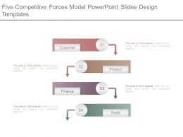 Five Competitive Forces Model Powerpoint Slides Design Templates
