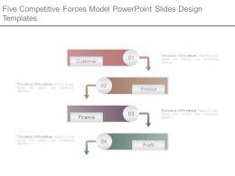 Five Competitive Forces Model Powerpoint Slides Design Templates