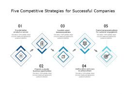 Five Competitive Strategies For Successful Companies