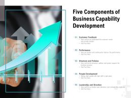 Five Components Of Business Capability Development
