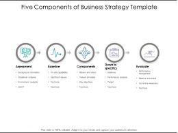 Five Components Of Business Strategy Template