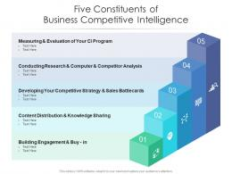 Five Constituents Of Business Competitive Intelligence