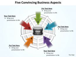 five convincing ideas shown by arrows pointing inwards towards goal powerpoint templates 0712