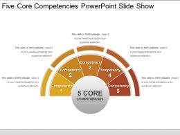 Five Core Competencies Powerpoint Slide Show