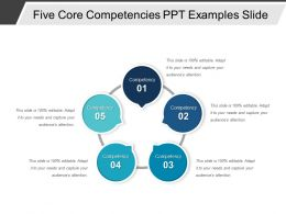 Five Core Competencies Ppt Examples Slide