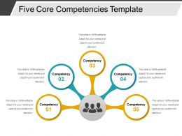 Five Core Competencies Template Powerpoint Slide Show