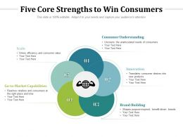 Five Core Strengths To Win Consumers