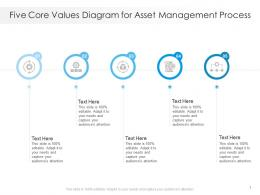 Five Core Values Diagram For Asset Management Process Infographic Template