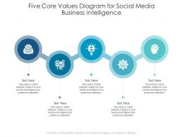 Five Core Values Diagram For Social Media Business Intelligence Infographic Template