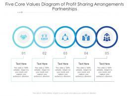 Five Core Values Diagram Of Profit Sharing Arrangements Partnerships Infographic Template