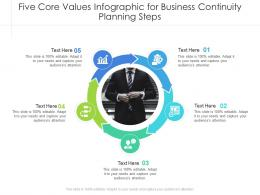 Five Core Values For Business Continuity Planning Steps Infographic Template