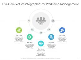 Five Core Values For Workforce Management Infographic Template