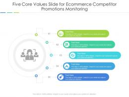 Five Core Values Slide For Ecommerce Competitor Promotions Monitoring Infographic Template