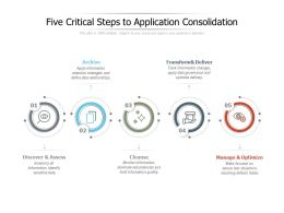 Five Critical Steps To Application Consolidation