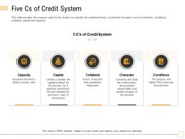 Five Cs Of Credit System Repayment Ppt Powerpoint Presentation Outline Professional