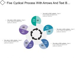 Five Cyclical Process With Arrows And Text Boxes