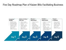 Five Day Roadmap Plan Of Kaizen Blitz Facilitating Business
