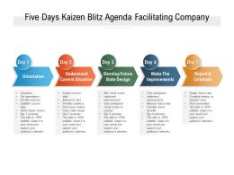 Five Days Kaizen Blitz Agenda Facilitating Company