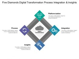 Five Diamonds Digital Transformation Process Integration And Insights