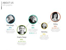 Five Different About Us Profiles For Web Based Company Powerpoint Slides