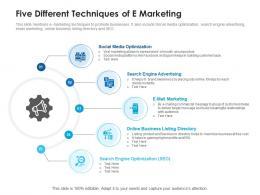 Five Different Techniques Of E Marketing