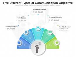 Five Different Types Of Communication Objective