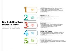 Five Digital Healthcare Innovation Trends