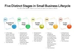 Five Distinct Stages In Small Business Lifecycle